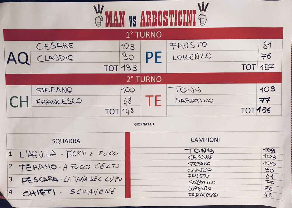 classifica tappa farindola campionato regionale man vs arrosticini pescara